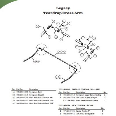 Aero Easy Cover Legacy Arm Part Numbers